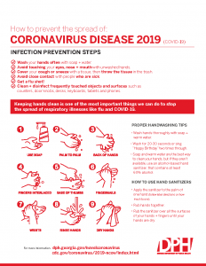 This image has an empty alt attribute; its file name is CoronaVirus_Handwashing_Final_3.3-232x300.png